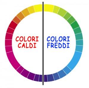 Abbinare i colori imbiancature sava 3 - Colori x pitturare casa ...